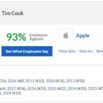 Glassdoor : Tim Cook (Apple) sort du top 50 des meilleurs CEOs