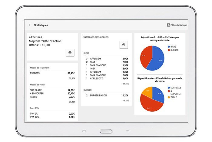 caisse enregistreuse tablette - Réinventer la gestion des commerces ou restaurants avec un logiciel de caisse