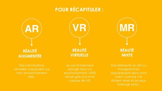 Réalité virtuelle, augmentée, mixte : définitions et différences