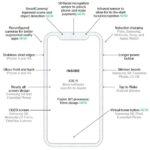 iPhone 8 : les principales rumeurs regroupées dans un schéma