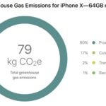 iphone x emissions gaz 150x150 - iPhone 5 : confirmé par le programme de recyclage Apple !