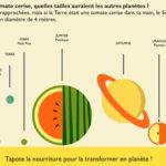 App du jour : Le Système Solaire – Astrocat (iPhone & iPad)
