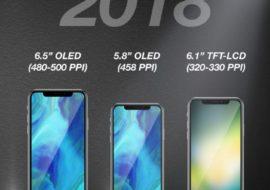 iPhone de 2018 : 2 modèles LCD de 6,1 pouces, dont un dual SIM ?
