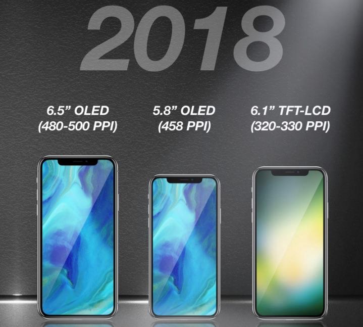 kgi iphone 2018 - iPhone de 2018 : Kuo confirme 3 modèles, dont 2 de plus de 6 pouces