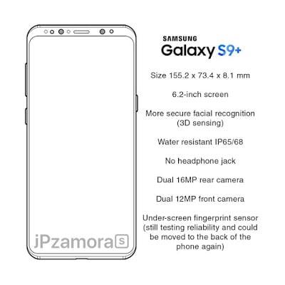 rumeurs caracteristiques techniques galaxy s9 plus techdroider - Galaxy S9 : pas de prise jack, reconnaissance faciale à la iPhone X ?