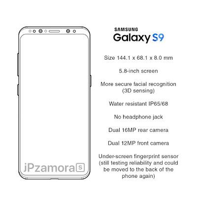 rumeurs caracteristiques techniques galaxy s9 techdroider - Galaxy S9 : pas de prise jack, reconnaissance faciale à la iPhone X ?