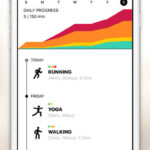 App du jour : Zones for Training (iPhone)
