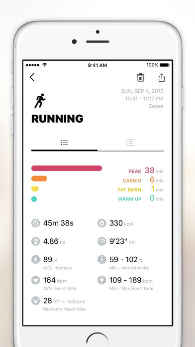 zones for training iphone - App du jour : Zones for Training (iPhone)