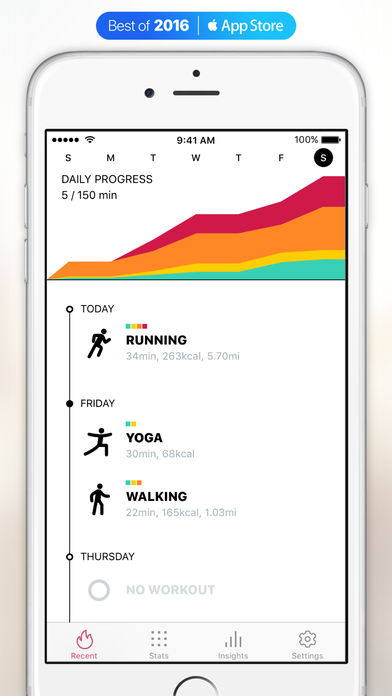 zones for training - App du jour : Zones for Training (iPhone)