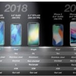 iphone 2018 ecran 150x150 - L'iPhone 7S serait plus grand et plus épais que l'iPhone 7