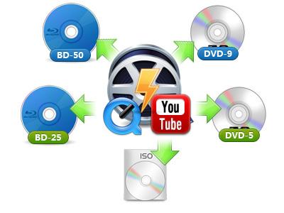 blu ray creator leawo formats - Leawo Blu-ray Creator : le meilleur lecteur et logiciel de gravure Blu-Ray