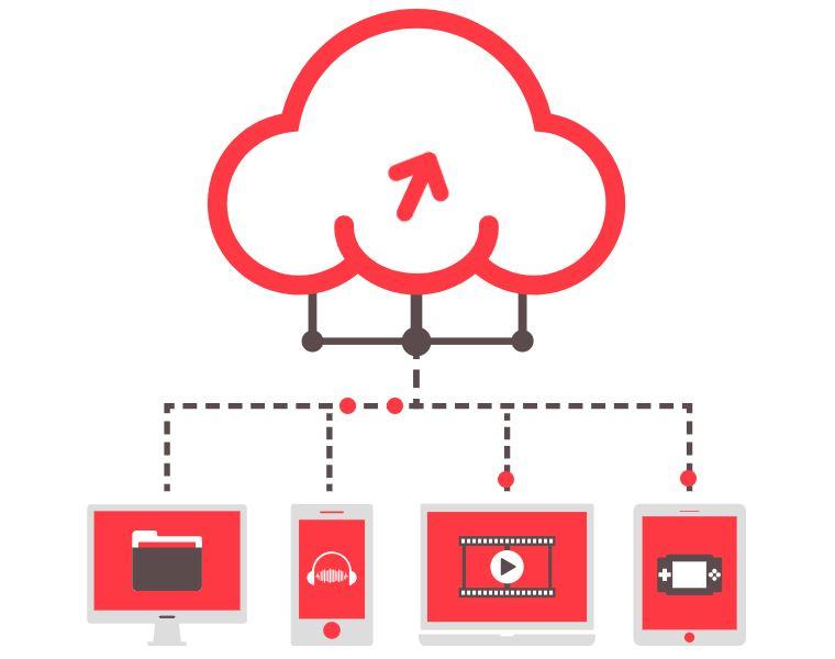 Cloud : où héberger de gros fichiers en 2018 ?
