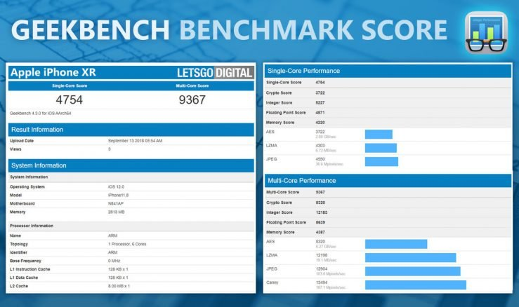 Benchmark iPhone XR 739x438 - Benchmarks : les performances des iPhone Xs, Xs Max & iPhone Xr