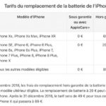 Changement Batterie iPhone Tarifs 2019 739x439 150x150 - iPhone 6S : comment faire remplacer gratuitement la batterie par Apple