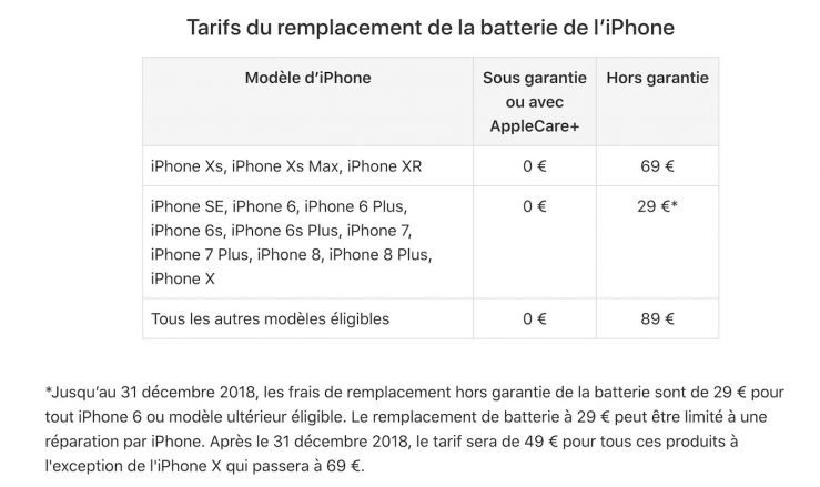 Changement Batterie iPhone Tarifs 2019 739x439 - Batterie iPhone : Apple dévoile les nouveaux prix de remplacement