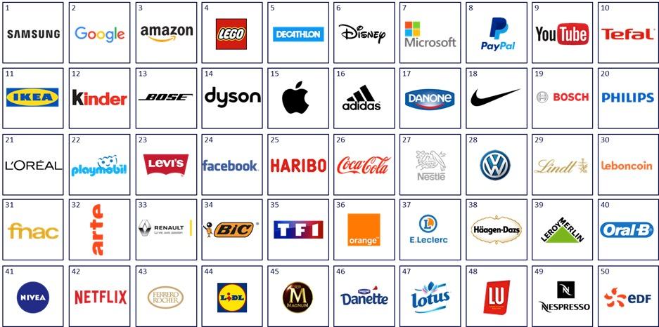 Top 50 Marques Preferees Francais - Apple sort du Top 10 des marques préférées des Français en 2018