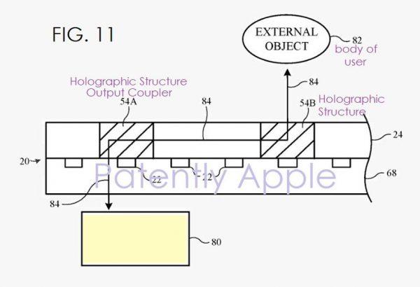Apple planche sur un écran micro-LED « holographique »