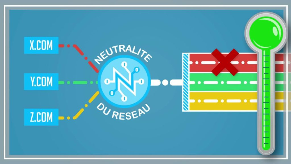 neutralite du net reseau 1024x576 - Neutralité du Net : définition et conseils pour la contourner à l'étranger