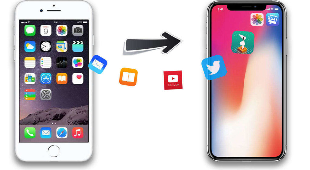 transfert iphone vers iphone x 1024x562 - Nouvel iPhone XS : comment transférer ses photos d'Android à iOS ?