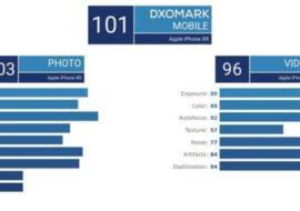 DxOMark : l'iPhone XR prend de meilleures photos que le Google Pixel 2