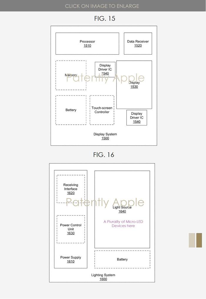 brevet micro led - Apple veut des écrans Micro-LED dans tous ses produits