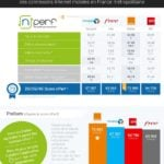 nPerf Resultats Operateurs S1 2019 150x150 - Free Mobile : débit bridé par Orange ?