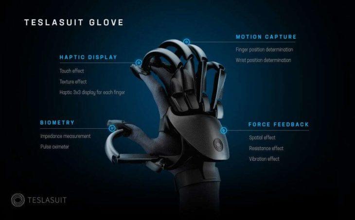 Ces gants Teslasuit pour la réalité virtuelle vous donneront la sensation du toucher