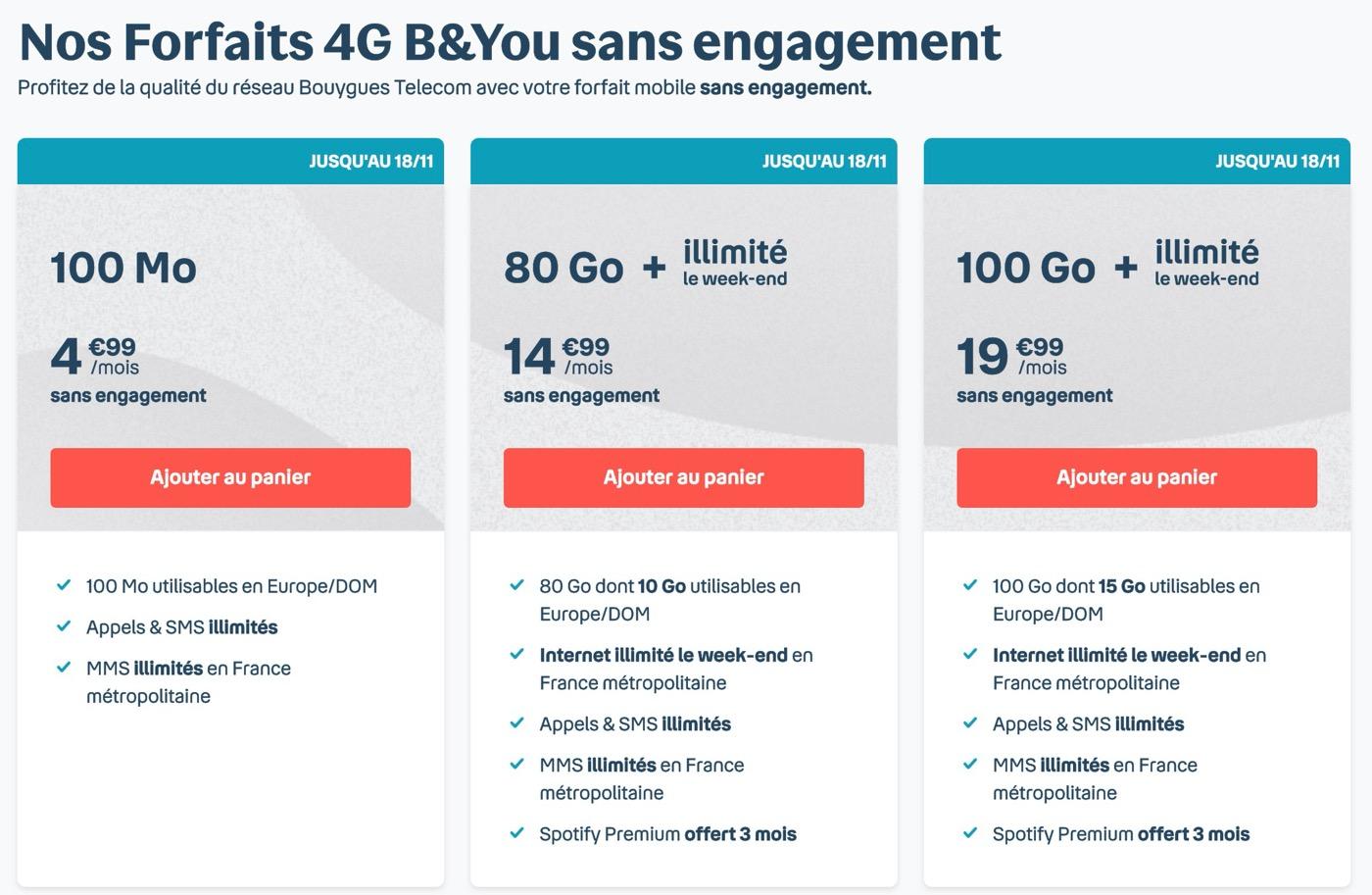 [PROMO] L'incroyable forfait 4G de B&You, 80 Go à 14,99€ par mois et le week-end en illimité