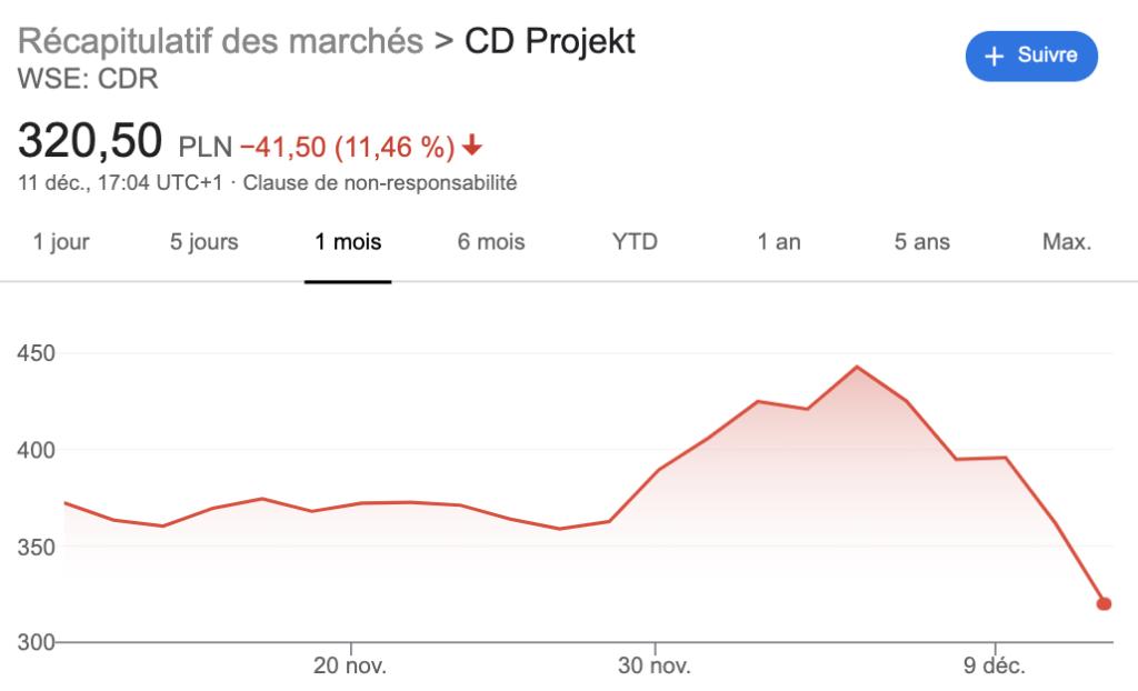 Cyberpunk 2077 : vide, laid et rempli de sextoys, le jeu de CD Projekt est une catastrophe