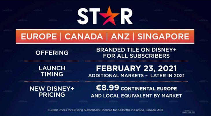 Disney+ : le prix de l'abonnement va augmenter en France