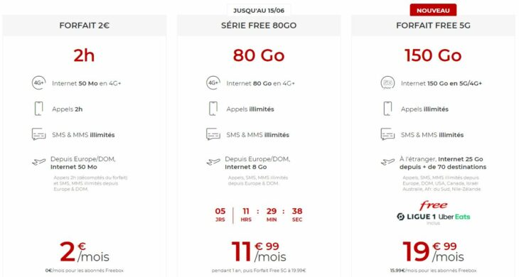 """Free Mobile prolonge son forfait """"Série"""" avec 80Go d'Internet en 4G+"""