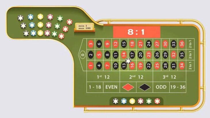 Les stratégies de jeu d'argent à essayer en 2021